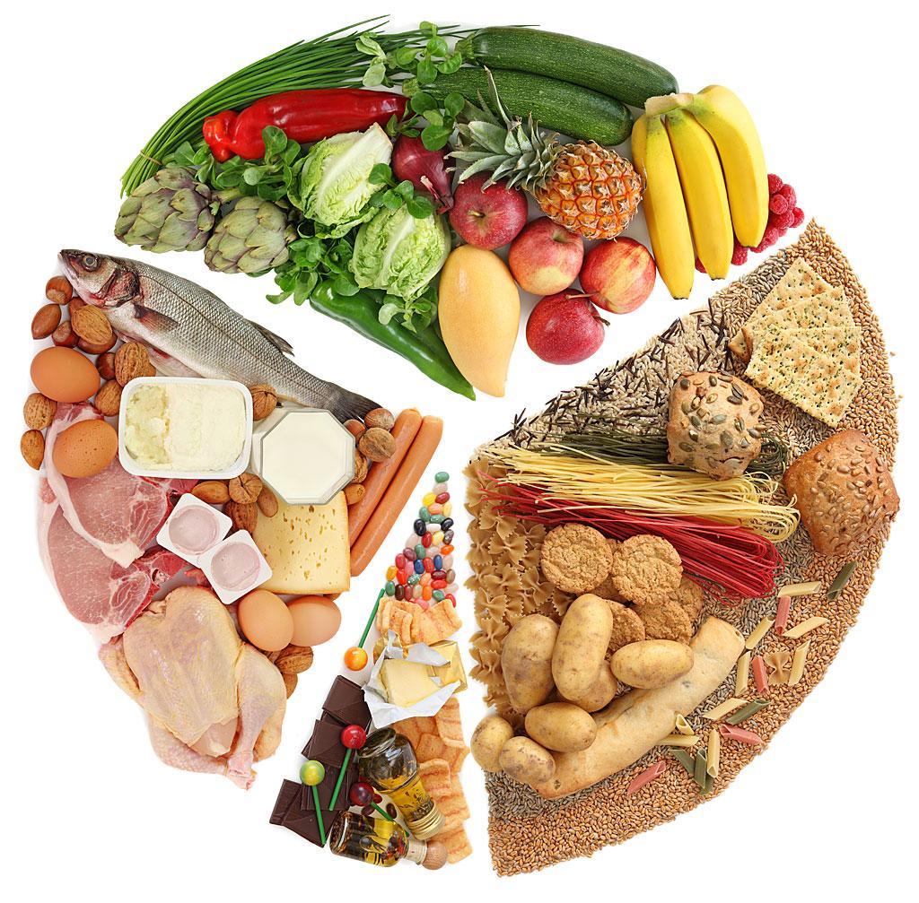 Ateliers Sensibilisation à l'équilibre alimentaire